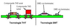 SMT-THT